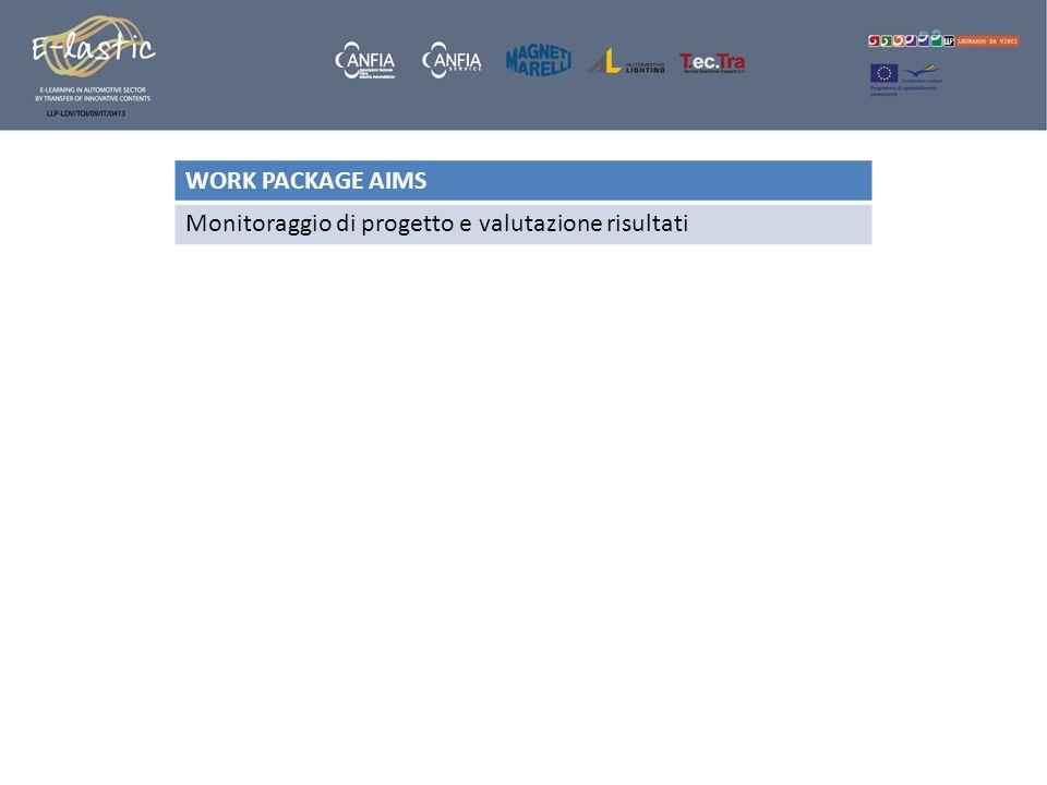 WORK PACKAGE AIMS Monitoraggio di progetto e valutazione risultati