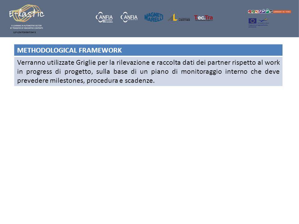 METHODOLOGICAL FRAMEWORK Verranno utilizzate Griglie per la rilevazione e raccolta dati dei partner rispetto al work in progress di progetto, sulla ba