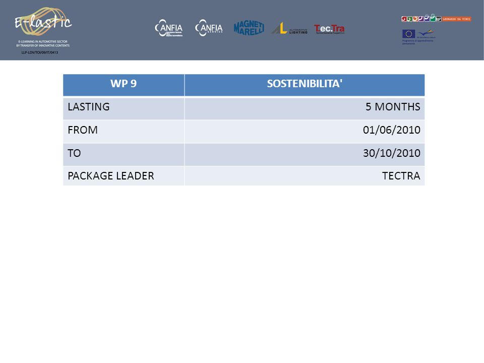 WP 9SOSTENIBILITA' LASTING5 MONTHS FROM01/06/2010 TO30/10/2010 PACKAGE LEADERTECTRA
