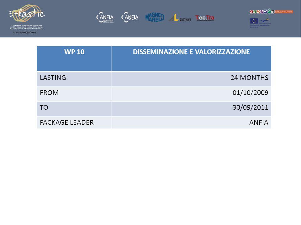 WP 10DISSEMINAZIONE E VALORIZZAZIONE LASTING24 MONTHS FROM01/10/2009 TO30/09/2011 PACKAGE LEADERANFIA