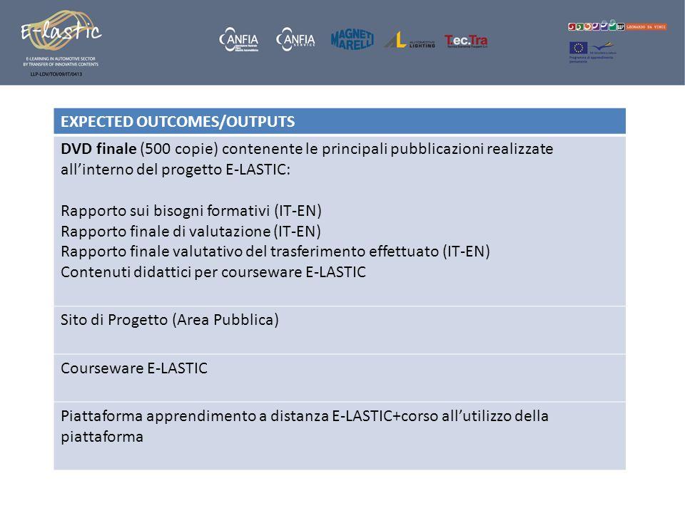 EXPECTED OUTCOMES/OUTPUTS DVD finale (500 copie) contenente le principali pubblicazioni realizzate allinterno del progetto E-LASTIC: Rapporto sui biso