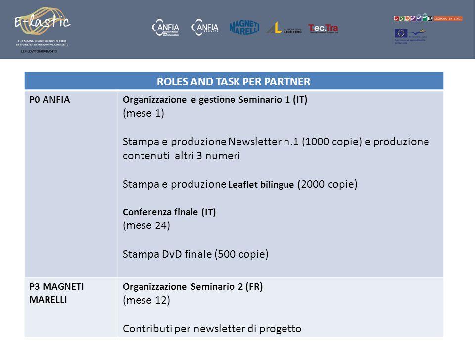 ROLES AND TASK PER PARTNER P0 ANFIAOrganizzazione e gestione Seminario 1 (IT) (mese 1) Stampa e produzione Newsletter n.1 (1000 copie) e produzione co
