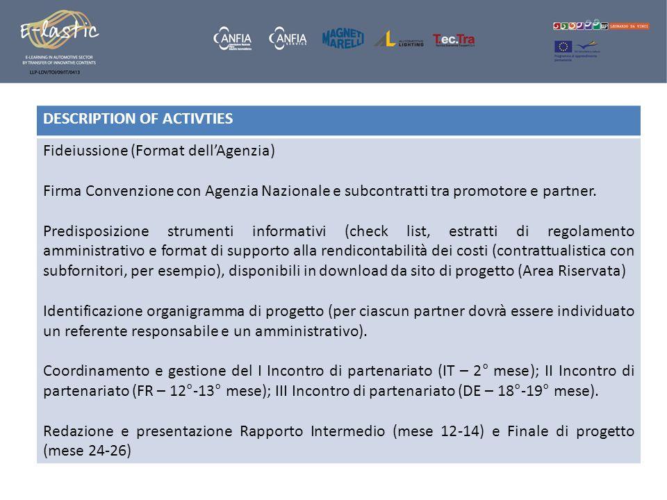 DESCRIPTION OF ACTIVTIES Fideiussione (Format dellAgenzia) Firma Convenzione con Agenzia Nazionale e subcontratti tra promotore e partner. Predisposiz