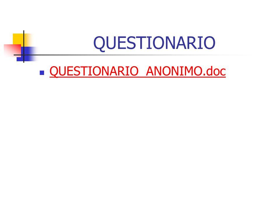 QUESTIONARIO QUESTIONARIO ANONIMO.doc