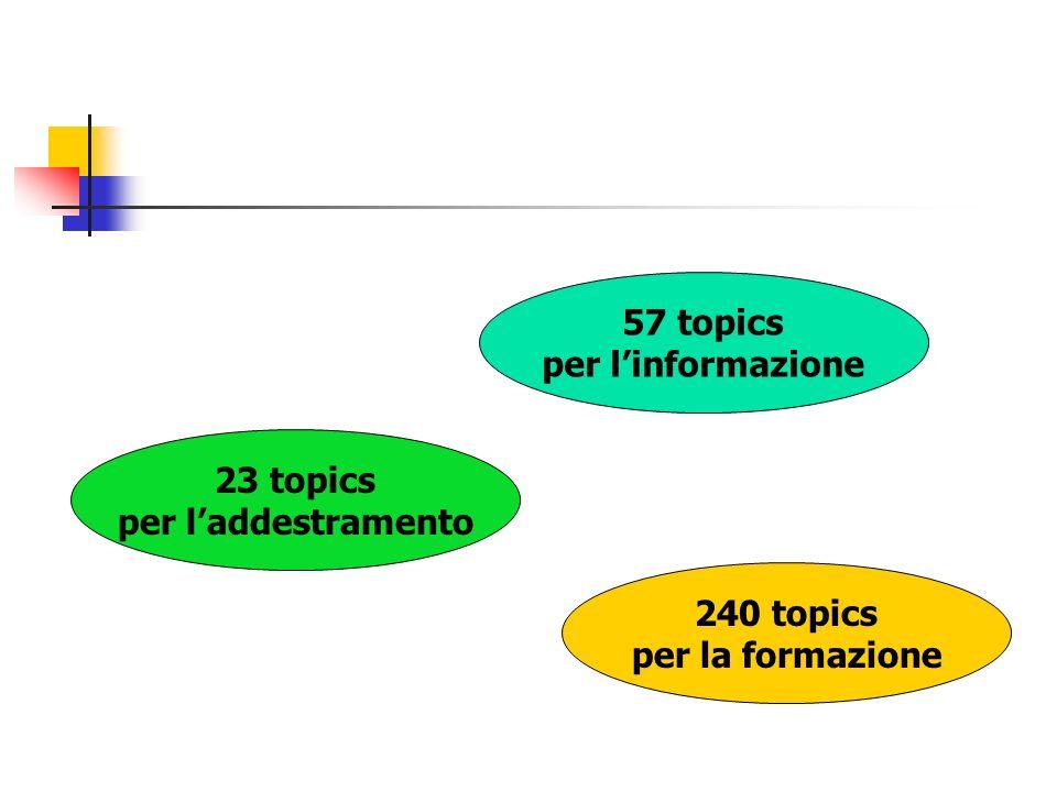 57 topics per linformazione 240 topics per la formazione 23 topics per laddestramento