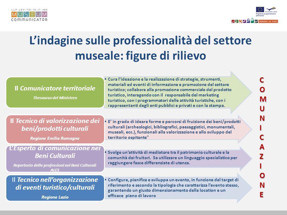 Lindagine sulle professionalità del settore museale: figure di rilievo Cura lideazione e la realizzazione di strategie, strumenti, materiali ed eventi