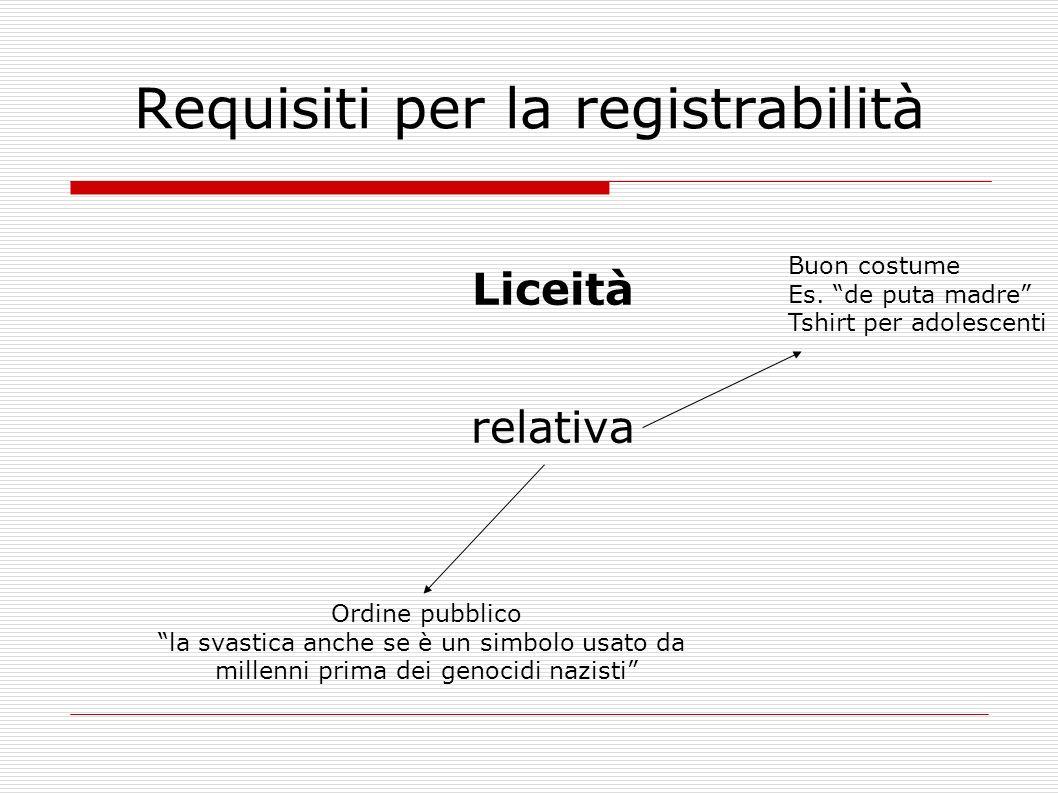 Requisiti per la registrabilità Liceità relativa Buon costume Es.