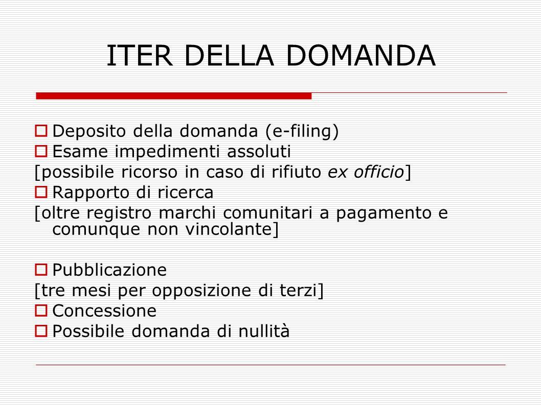 ITER DELLA DOMANDA Deposito della domanda (e-filing) Esame impedimenti assoluti [possibile ricorso in caso di rifiuto ex officio] Rapporto di ricerca