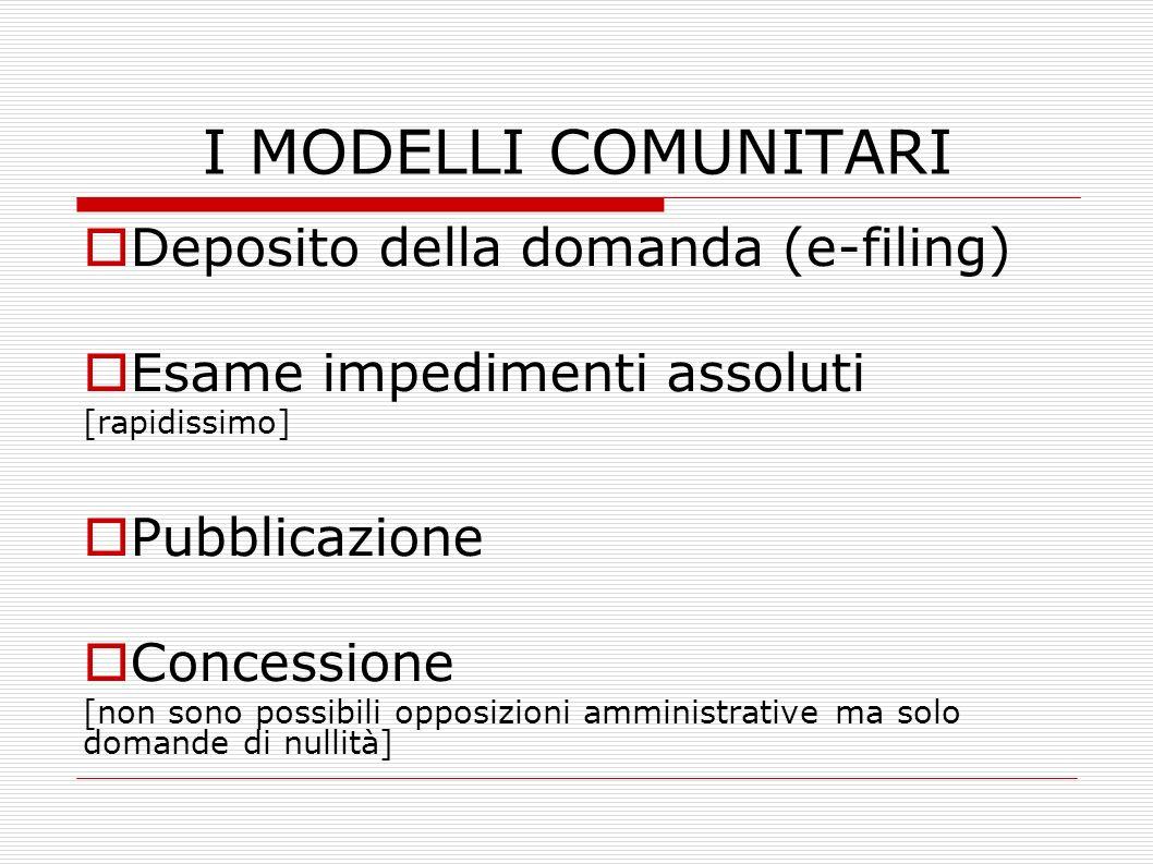 I MODELLI COMUNITARI Deposito della domanda (e-filing) Esame impedimenti assoluti [rapidissimo] Pubblicazione Concessione [non sono possibili opposizi