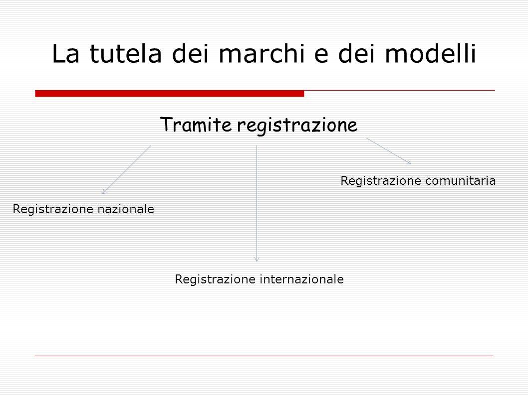 La tutela dei marchi e dei modelli Tramite registrazione Registrazione nazionale Registrazione internazionale Registrazione comunitaria