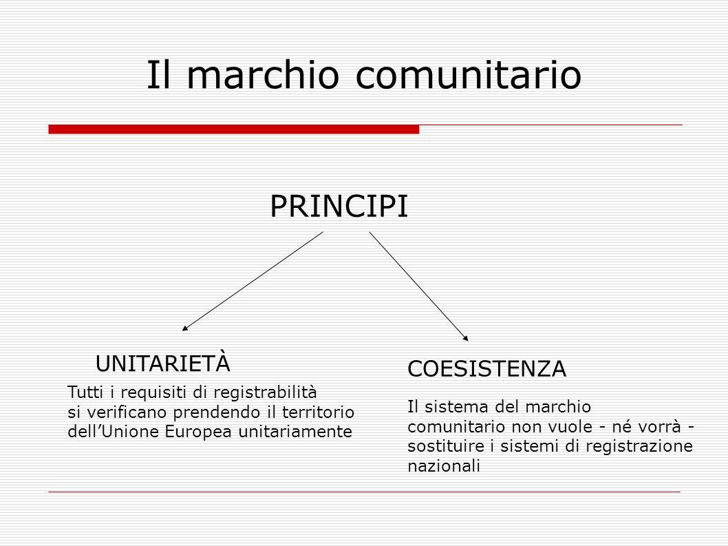 Il marchio comunitario PRINCIPI UNITARIETÀ COESISTENZA Tutti i requisiti di registrabilità si verificano prendendo il territorio dellUnione Europea unitariamente Il sistema del marchio comunitario non vuole - né vorrà - sostituire i sistemi di registrazione nazionali