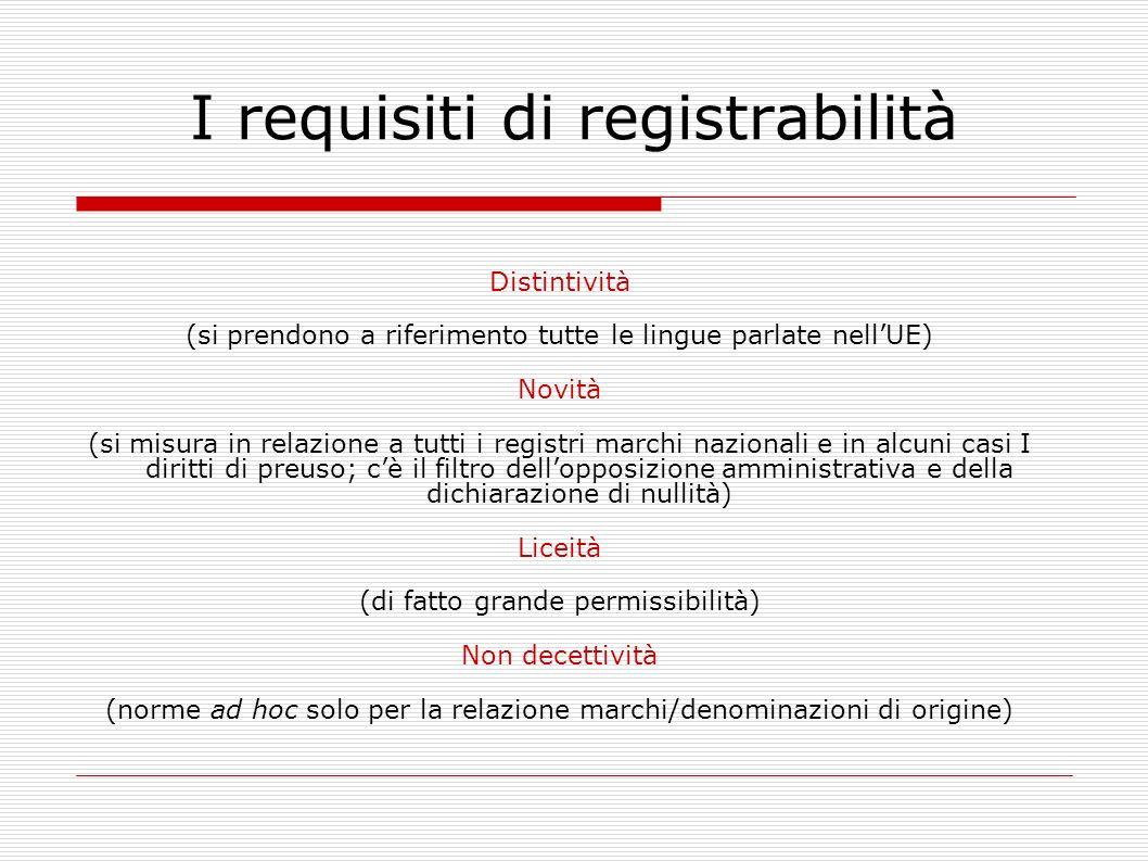 I requisiti di registrabilità Distintività (si prendono a riferimento tutte le lingue parlate nellUE) Novità (si misura in relazione a tutti i registr