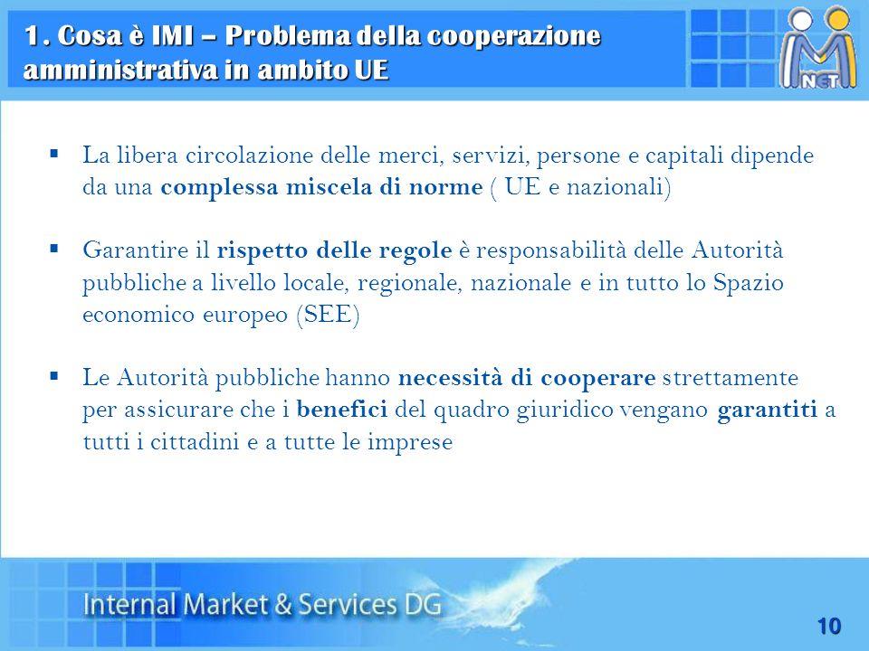 10 La libera circolazione delle merci, servizi, persone e capitali dipende da una complessa miscela di norme ( UE e nazionali) Garantire il rispetto d