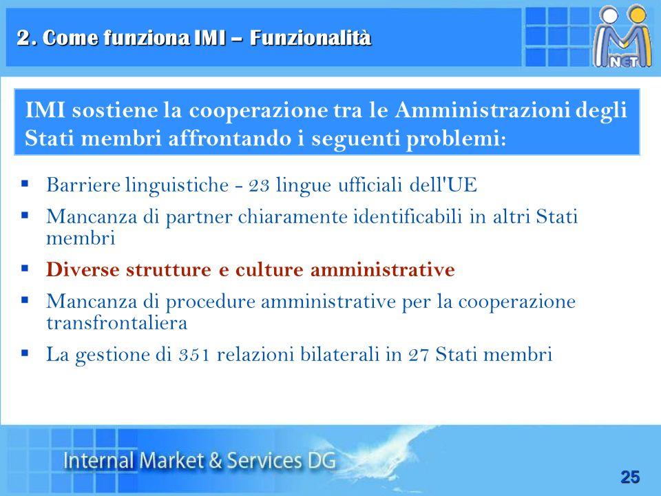 25 Barriere linguistiche - 23 lingue ufficiali dell'UE Mancanza di partner chiaramente identificabili in altri Stati membri Diverse strutture e cultur