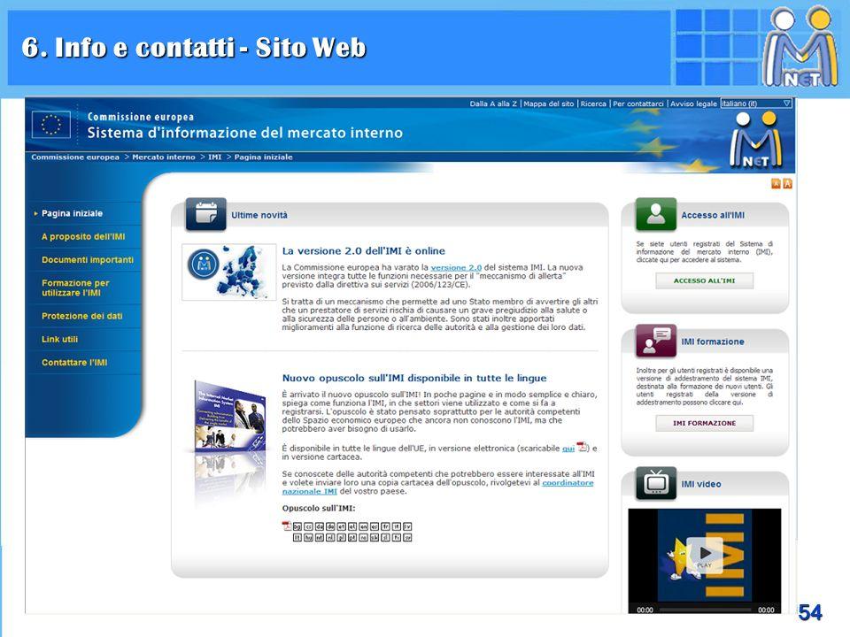 54 6. Info e contatti - Sito Web