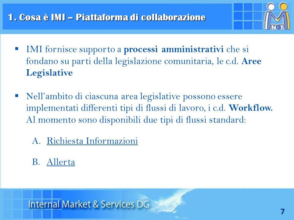 7 IMI fornisce supporto a processi amministrativi che si fondano su parti della legislazione comunitaria, le c.d. Aree Legislative Nellambito di ciasc