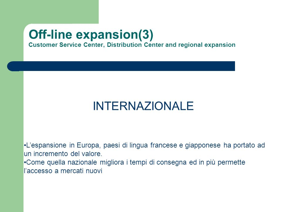 Off-line expansion(3) Customer Service Center, Distribution Center and regional expansion INTERNAZIONALE Lespansione in Europa, paesi di lingua france