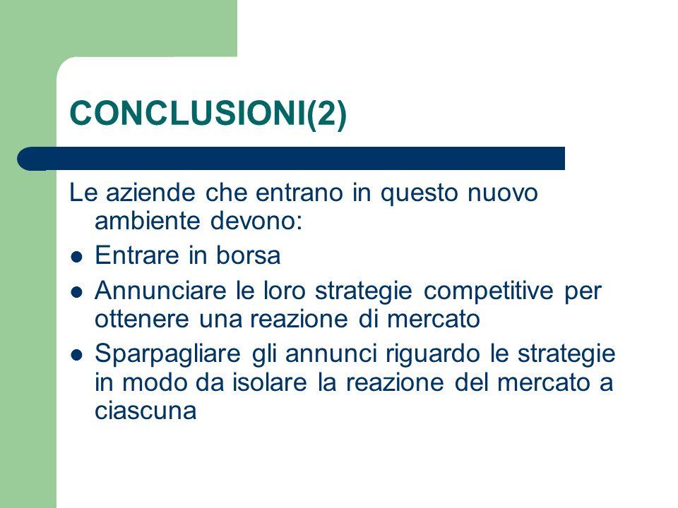 CONCLUSIONI(2) Le aziende che entrano in questo nuovo ambiente devono: Entrare in borsa Annunciare le loro strategie competitive per ottenere una reazione di mercato Sparpagliare gli annunci riguardo le strategie in modo da isolare la reazione del mercato a ciascuna