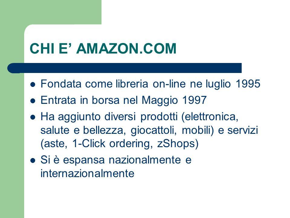 CHI E AMAZON.COM Fondata come libreria on-line ne luglio 1995 Entrata in borsa nel Maggio 1997 Ha aggiunto diversi prodotti (elettronica, salute e bellezza, giocattoli, mobili) e servizi (aste, 1-Click ordering, zShops) Si è espansa nazionalmente e internazionalmente