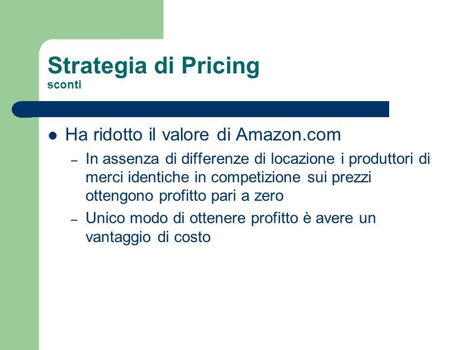 Strategia di Pricing sconti Ha ridotto il valore di Amazon.com – In assenza di differenze di locazione i produttori di merci identiche in competizione sui prezzi ottengono profitto pari a zero – Unico modo di ottenere profitto è avere un vantaggio di costo