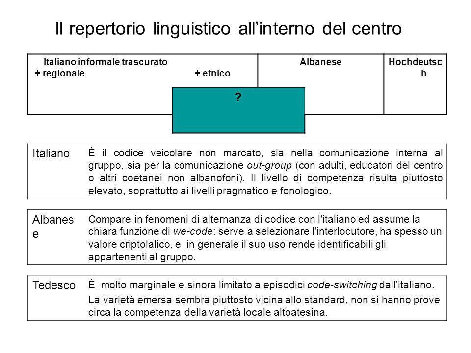 Il repertorio linguistico allinterno del centro Italiano informale trascurato + regionale + etnico AlbaneseHochdeutsc h ? Italiano È il codice veicola