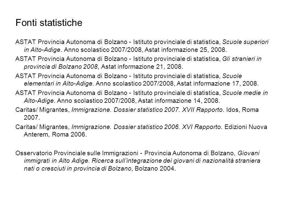 Fonti statistiche ASTAT Provincia Autonoma di Bolzano - Istituto provinciale di statistica, Scuole superiori in Alto-Adige. Anno scolastico 2007/2008,