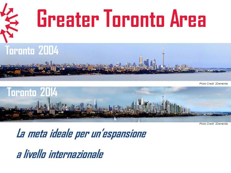 Greater Toronto Area La meta ideale per unespansione a livello internazionale Toronto 2004 Toronto 2014 Photo Credit: 3Dementia