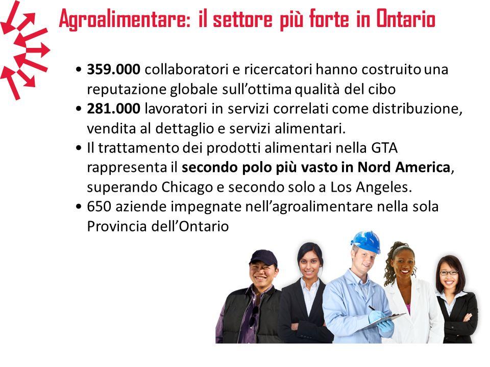 Agroalimentare: il settore più forte in Ontario 359.000 collaboratori e ricercatori hanno costruito una reputazione globale sullottima qualità del cib