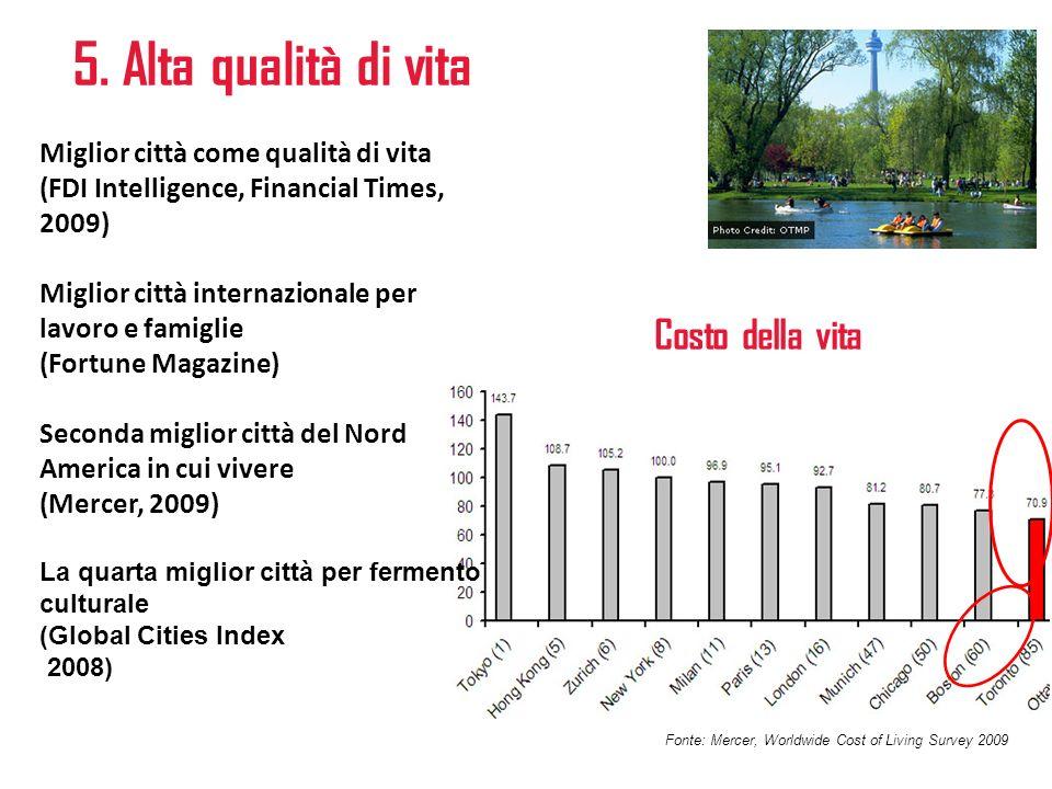 5. Alta qualità di vita Miglior città come qualità di vita (FDI Intelligence, Financial Times, 2009) Miglior città internazionale per lavoro e famigli