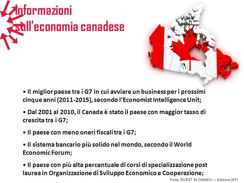 Il miglior paese tra i G7 in cui avviare un business per i prossimi cinque anni (2011-2015), secondo lEconomist Intelligence Unit; Dal 2001 al 2010, i