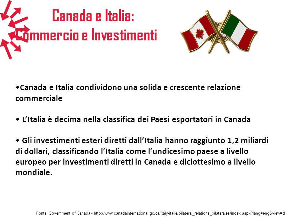 Canada e Italia condividono una solida e crescente relazione commerciale LItalia è decima nella classifica dei Paesi esportatori in Canada Gli investi