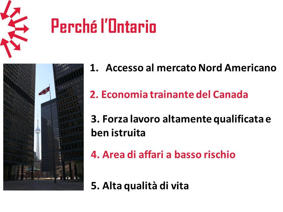 Perché lOntario 1.Accesso al mercato Nord Americano 2. Economia trainante del Canada 3. Forza lavoro altamente qualificata e ben istruita 4. Area di a