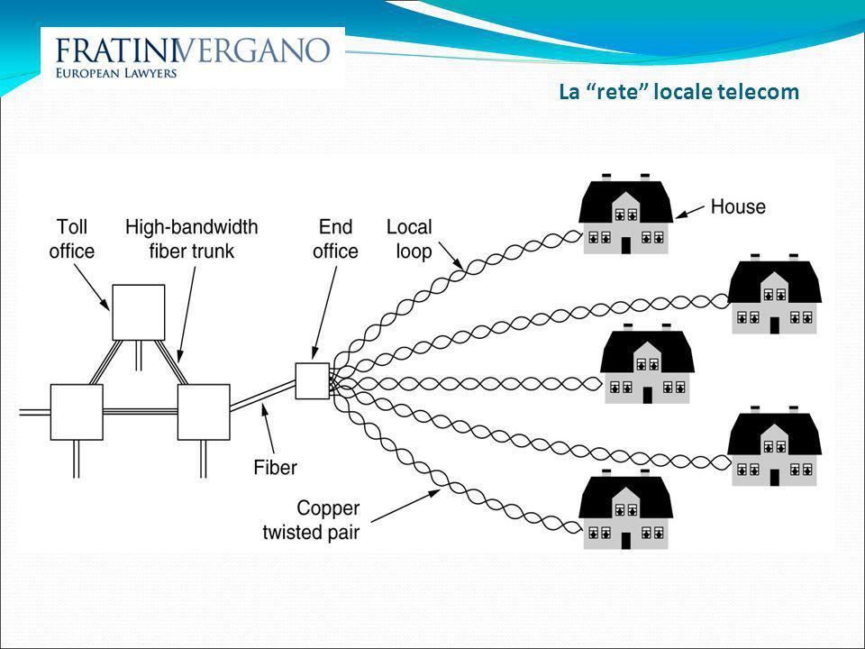 La catena postale Fonte: NERA (Report COM 2004)