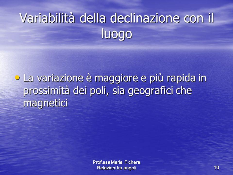Prof.ssa Maria Fichera Relazioni tra angoli10 Variabilità della declinazione con il luogo La variazione è maggiore e più rapida in prossimità dei poli