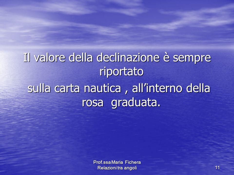 Prof.ssa Maria Fichera Relazioni tra angoli11 Il valore della declinazione è sempre riportato sulla carta nautica, allinterno della rosa graduata. sul