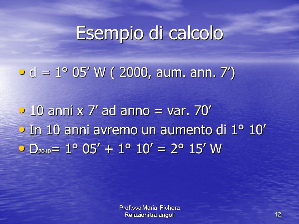 Prof.ssa Maria Fichera Relazioni tra angoli12 Esempio di calcolo d = 1° 05 W ( 2000, aum. ann. 7) d = 1° 05 W ( 2000, aum. ann. 7) 10 anni x 7 ad anno