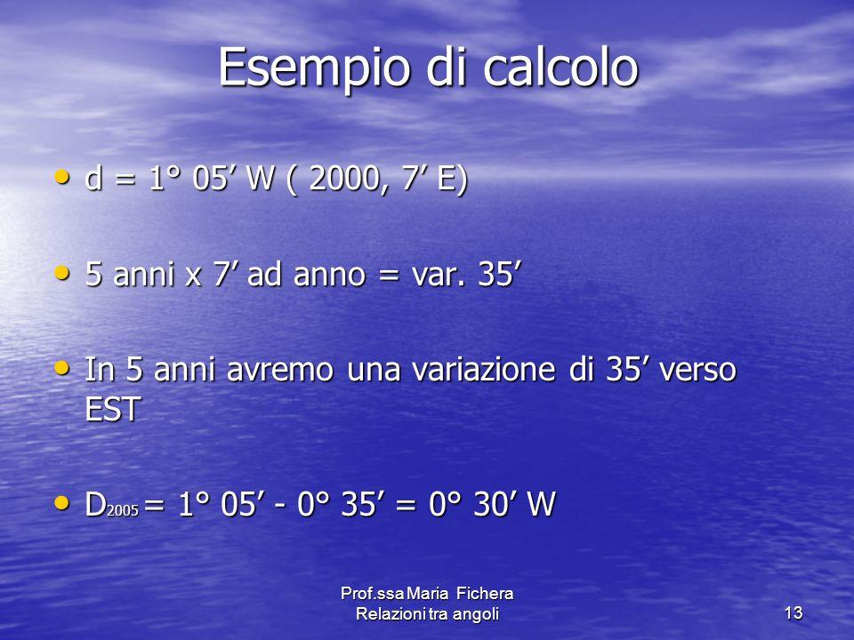 Prof.ssa Maria Fichera Relazioni tra angoli13 Esempio di calcolo d = 1° 05 W ( 2000, 7 E) d = 1° 05 W ( 2000, 7 E) 5 anni x 7 ad anno = var. 35 5 anni
