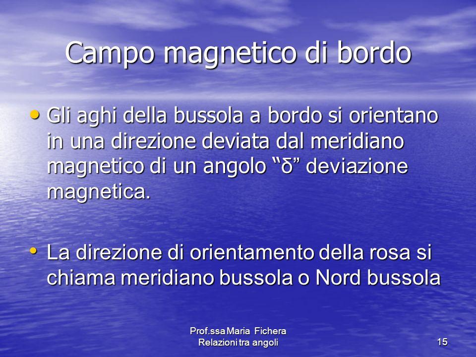Prof.ssa Maria Fichera Relazioni tra angoli15 Campo magnetico di bordo Gli aghi della bussola a bordo si orientano in una direzione deviata dal meridi