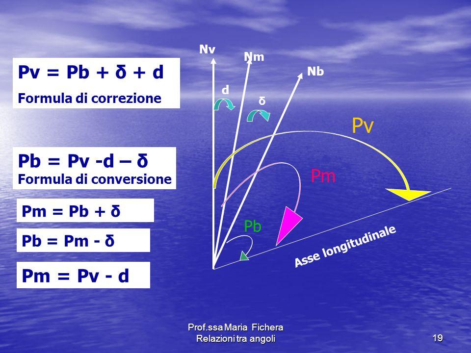 Prof.ssa Maria Fichera Relazioni tra angoli19 Nv Nm Nb Asse longitudinale Pv Pm Pb d δ Pv = Pb + δ + d Formula di correzione Pb = Pv -d – δ Formula di