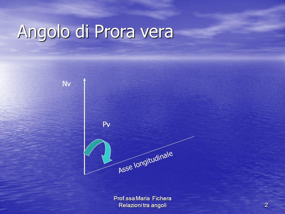 Prof.ssa Maria Fichera Relazioni tra angoli3 Pv angolo compreso tra il Nv e lasse longitudinale della nave Nv Asse longitudinale Pv