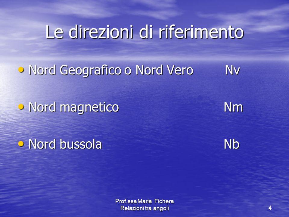 Prof.ssa Maria Fichera Relazioni tra angoli4 Le direzioni di riferimento Nord Geografico o Nord Vero Nv Nord Geografico o Nord Vero Nv Nord magnetico