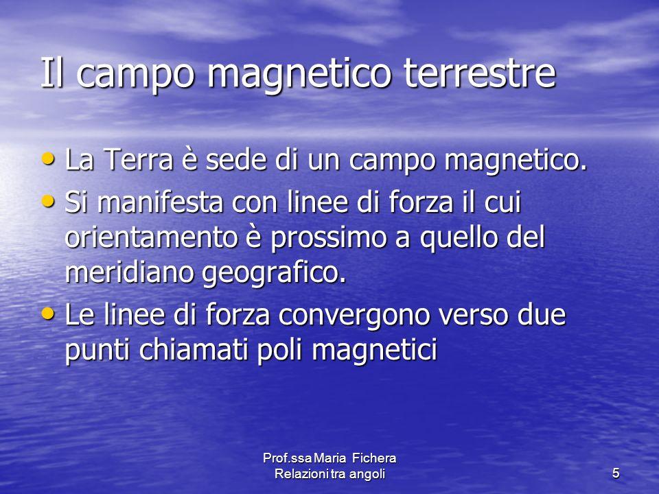 Prof.ssa Maria Fichera Relazioni tra angoli5 Il campo magnetico terrestre La Terra è sede di un campo magnetico. La Terra è sede di un campo magnetico