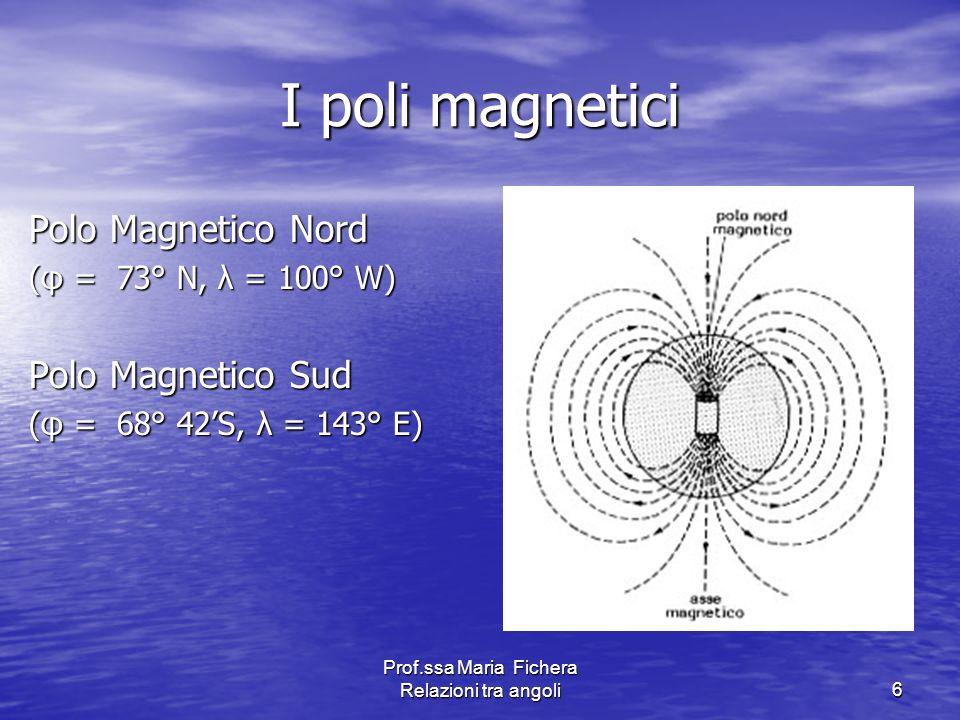 Prof.ssa Maria Fichera Relazioni tra angoli6 I poli magnetici Polo Magnetico Nord (φ = 73° N, λ = 100° W) Polo Magnetico Sud (φ = 68° 42S, λ = 143° E)