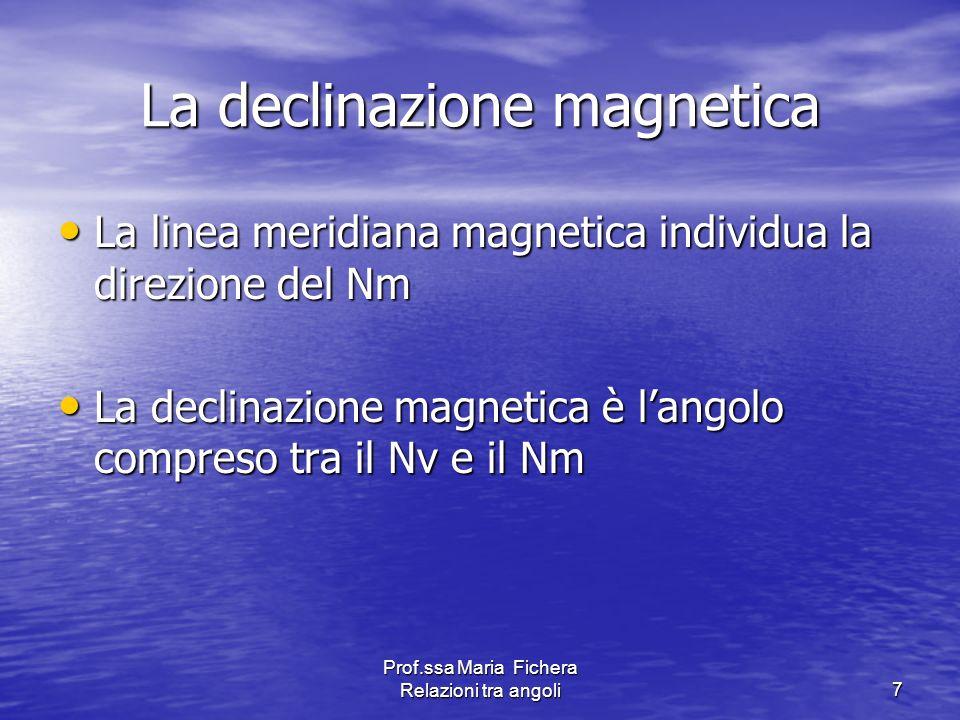 Prof.ssa Maria Fichera Relazioni tra angoli7 La declinazione magnetica La linea meridiana magnetica individua la direzione del Nm La linea meridiana m