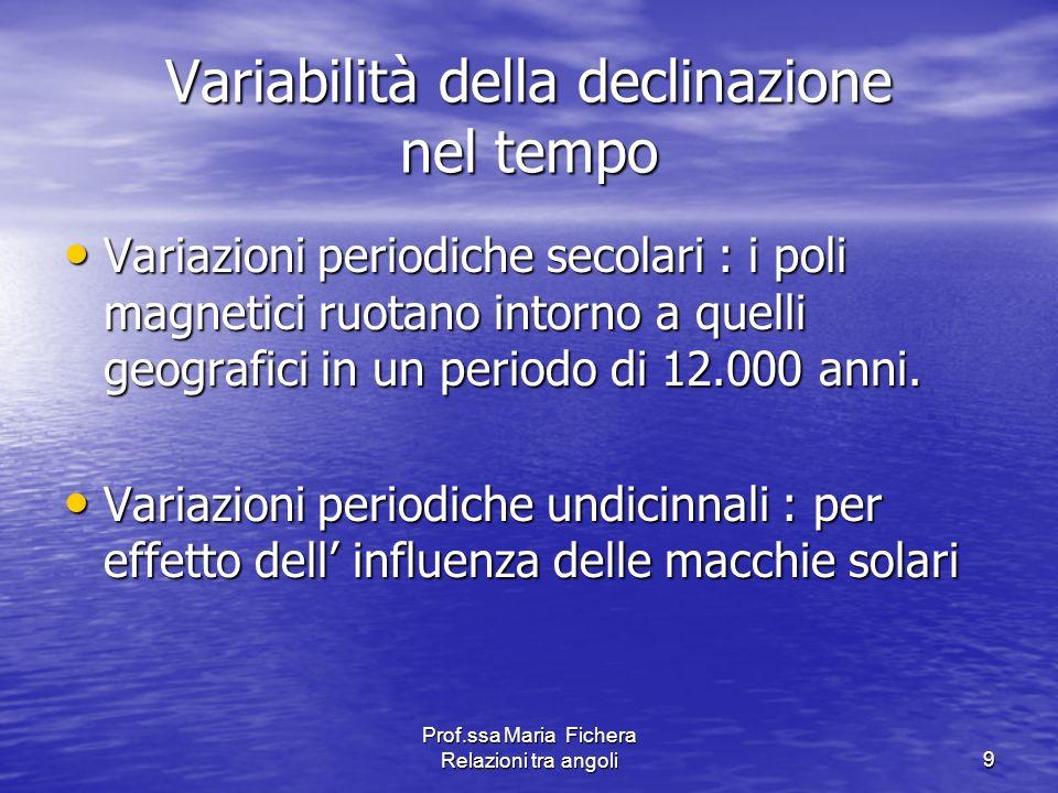 Prof.ssa Maria Fichera Relazioni tra angoli9 Variabilità della declinazione nel tempo Variazioni periodiche secolari : i poli magnetici ruotano intorn