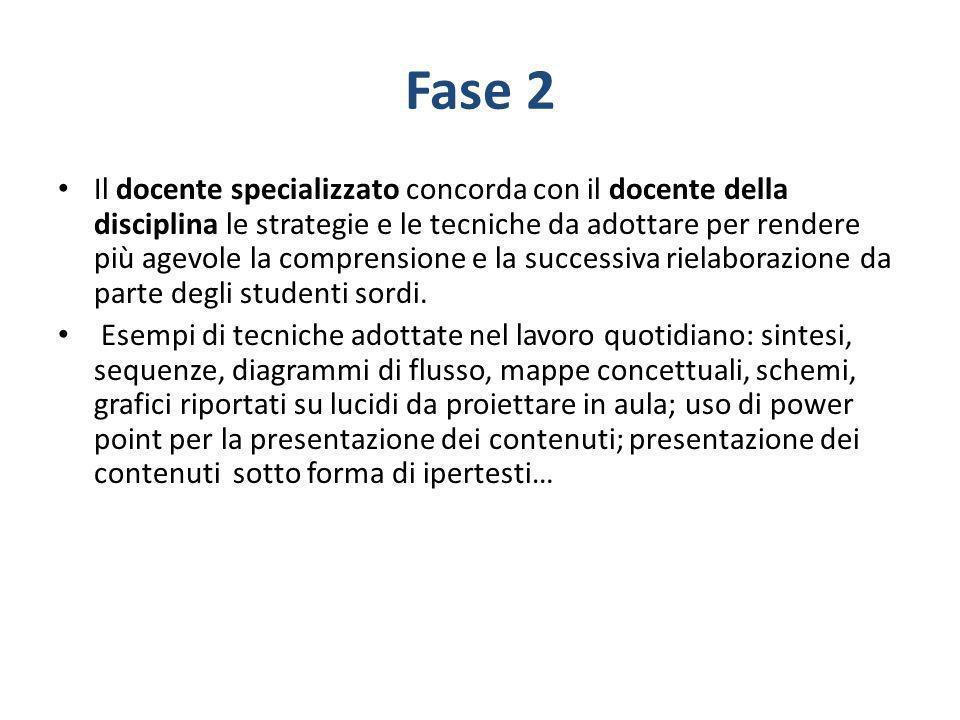 Fase 2 Il docente specializzato concorda con il docente della disciplina le strategie e le tecniche da adottare per rendere più agevole la comprension