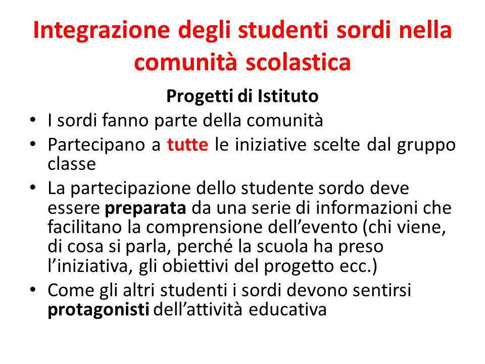 Integrazione degli studenti sordi nella comunità scolastica Progetti di Istituto I sordi fanno parte della comunità Partecipano a tutte le iniziative