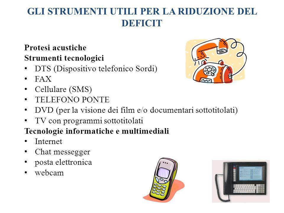 GLI STRUMENTI UTILI PER LA RIDUZIONE DEL DEFICIT Protesi acustiche Strumenti tecnologici DTS (Dispositivo telefonico Sordi) FAX Cellulare (SMS) TELEFO