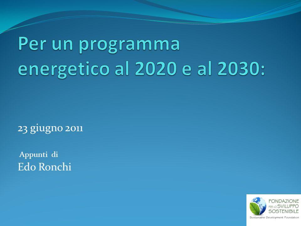 La situazione attuale e le tendenze in atto Il fabbisogno di energia in Italia in fonti primarie Fonte : MSE Dati in milioni di tep 2005 20092010 2005-2010 % Solidi17,0 (8,6%) 13,713,27 (7,2%) - 21,9% Gas71,2 (36%) 63,9067,96 (36,6%) - 4,5% Liquidi85,2 (43%) 73, 3072,06 (38,9%) - 15,4% Fonti rinnov.13,5 (6,9%) 20,18 22,33 (12% )+ 65,4% Saldo en.