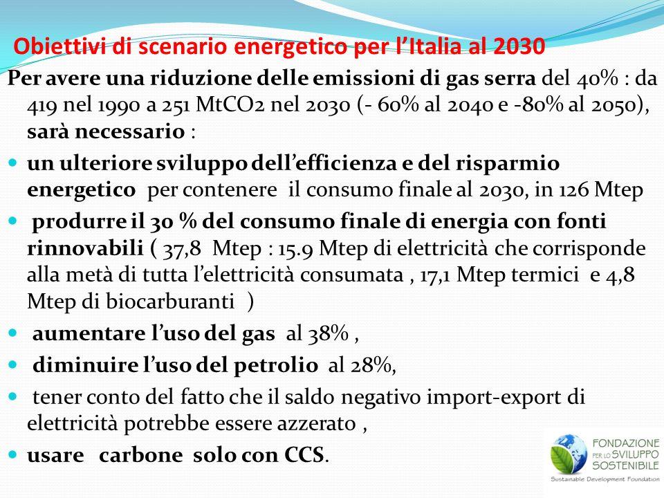 Obiettivi di scenario energetico per lItalia al 2030 Per avere una riduzione delle emissioni di gas serra del 40% : da 419 nel 1990 a 251 MtCO2 nel 20